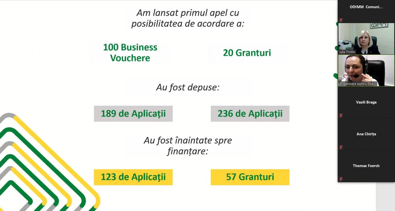 Afaceri în proces de digitalizare